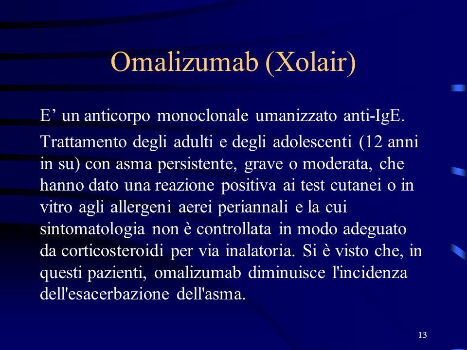 Omalizumab (Xolair) E' un anticorpo monoclonale umanizzato anti-IgE.