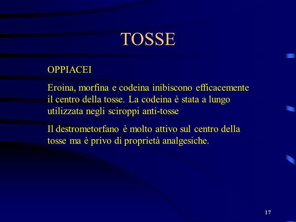 TOSSE OPPIACEI.