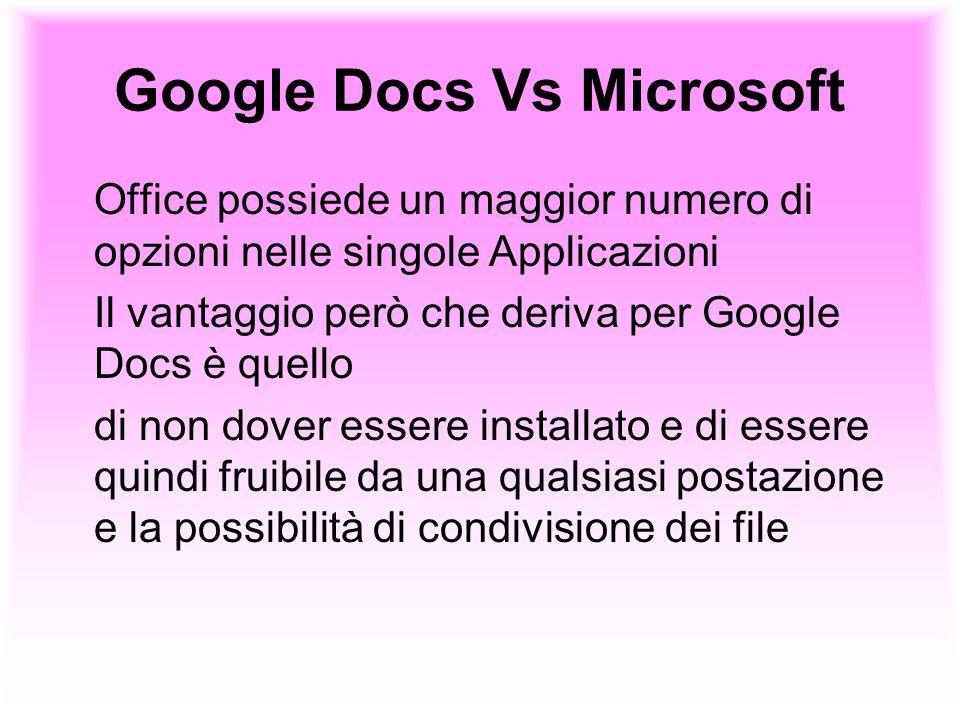 Google Docs Vs Microsoft