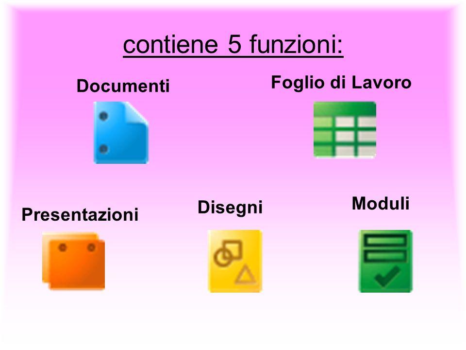 contiene 5 funzioni: Foglio di Lavoro Documenti Moduli Disegni