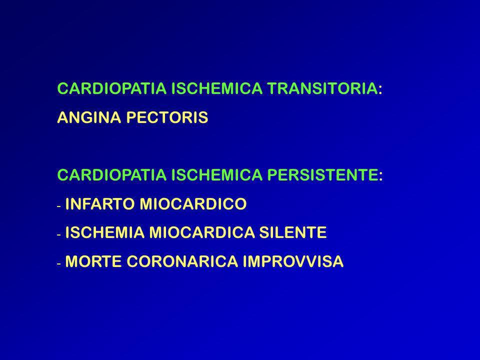 CARDIOPATIA ISCHEMICA TRANSITORIA: