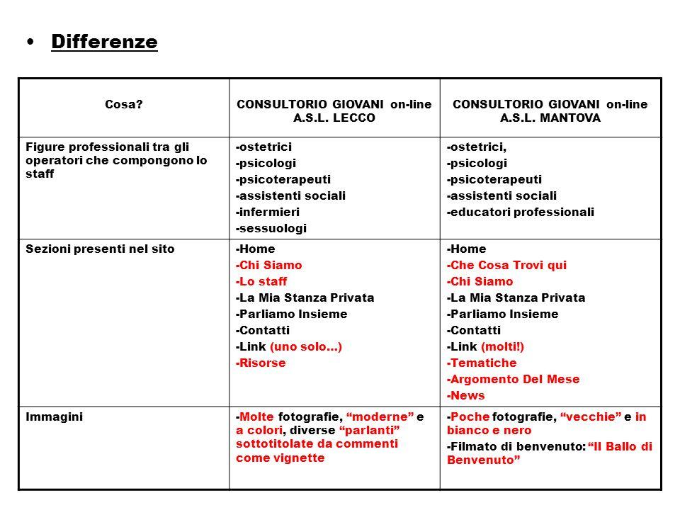 Differenze Cosa CONSULTORIO GIOVANI on-line A.S.L. LECCO