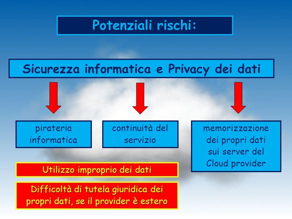 Sicurezza informatica e Privacy dei dati
