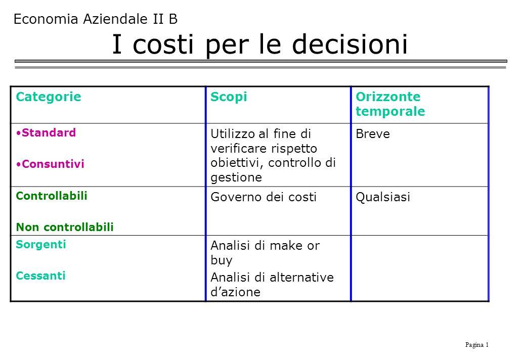 I costi per le decisioni