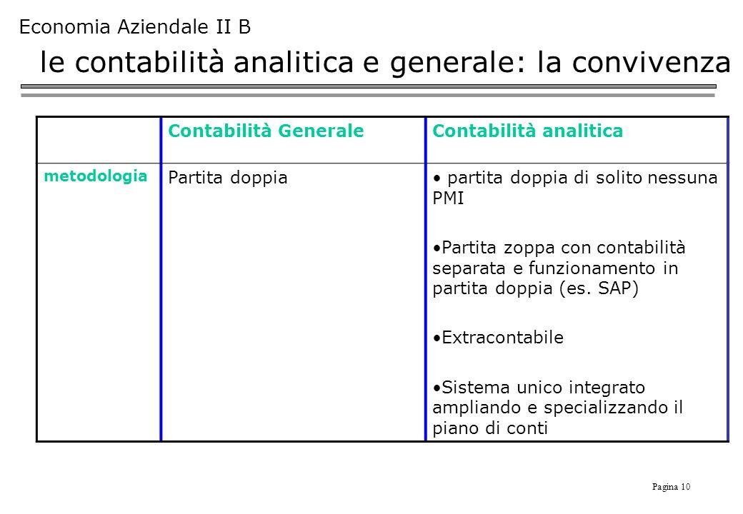 le contabilità analitica e generale: la convivenza