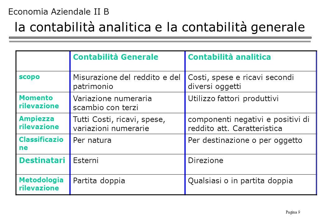 la contabilità analitica e la contabilità generale