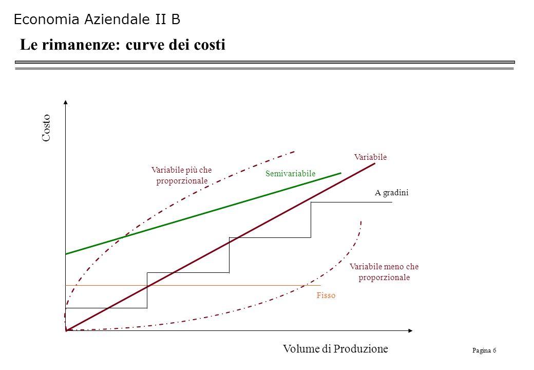 Le rimanenze: curve dei costi