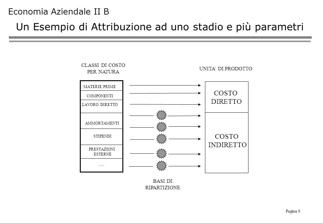 Un Esempio di Attribuzione ad uno stadio e più parametri