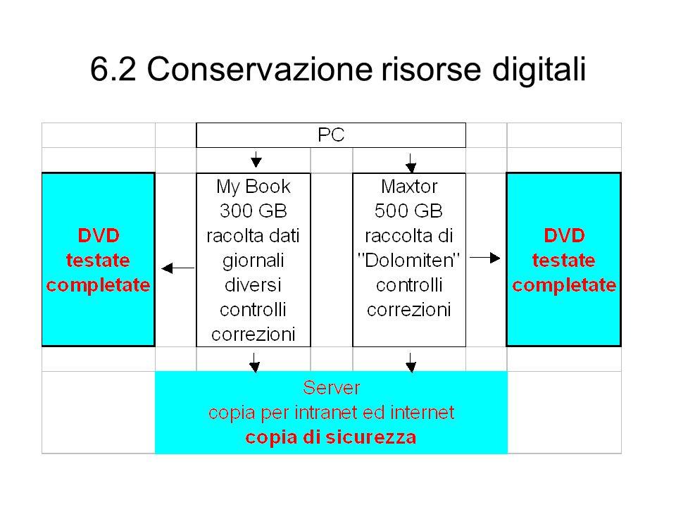 6.2 Conservazione risorse digitali