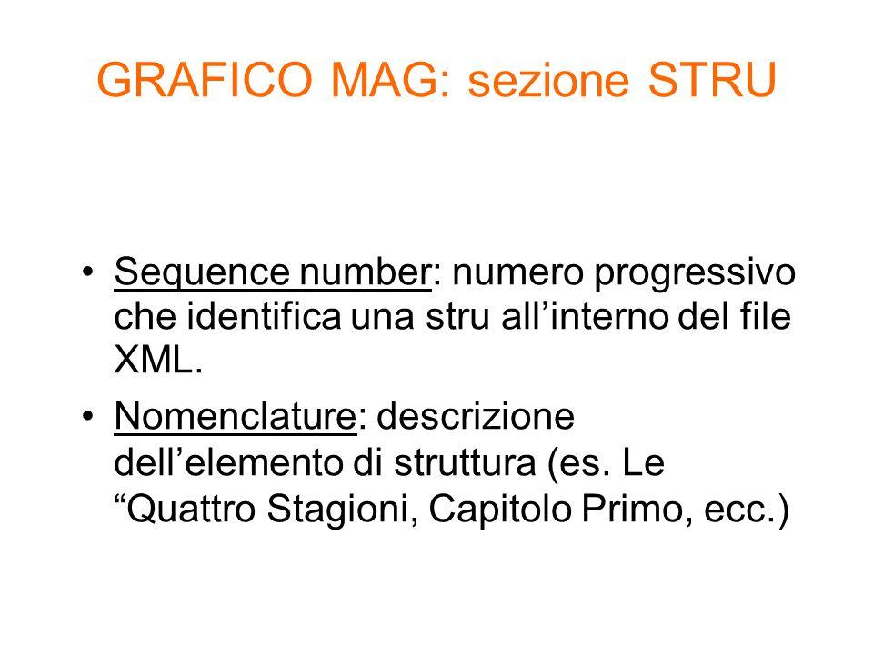 GRAFICO MAG: sezione STRU