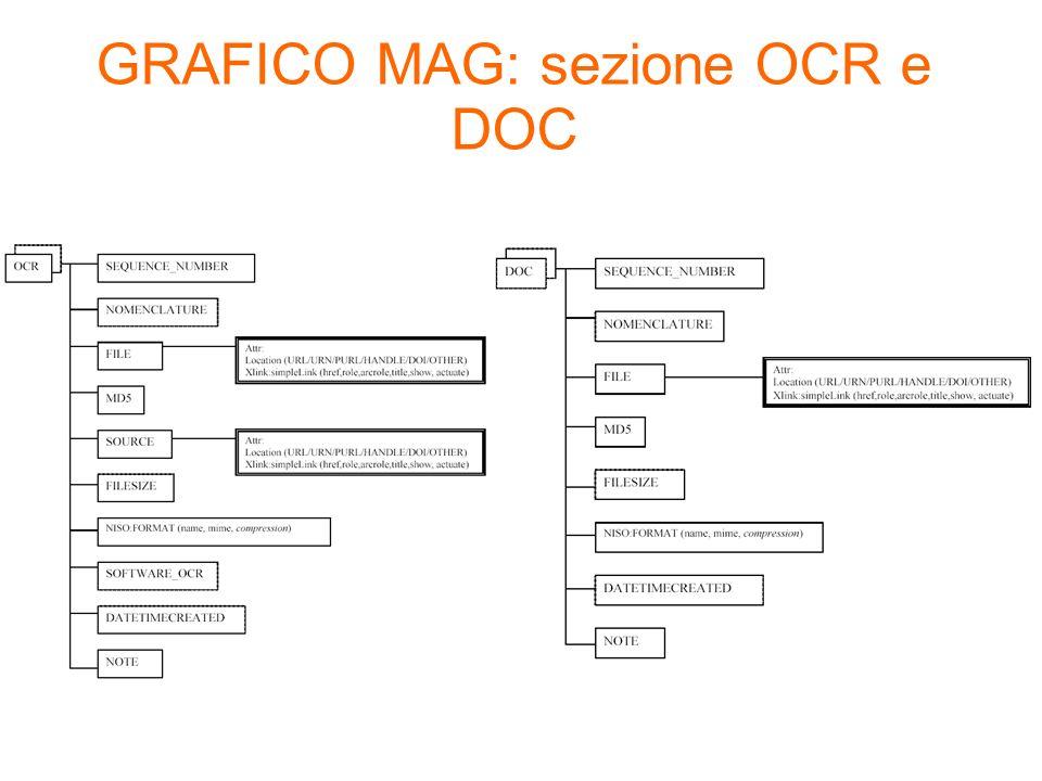 GRAFICO MAG: sezione OCR e DOC