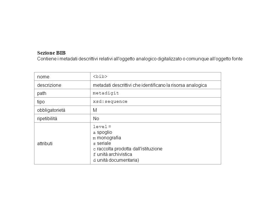 Sezione BIB Contiene i metadati descrittivi relativi all oggetto analogico digitalizzato o comunque all'oggetto fonte.