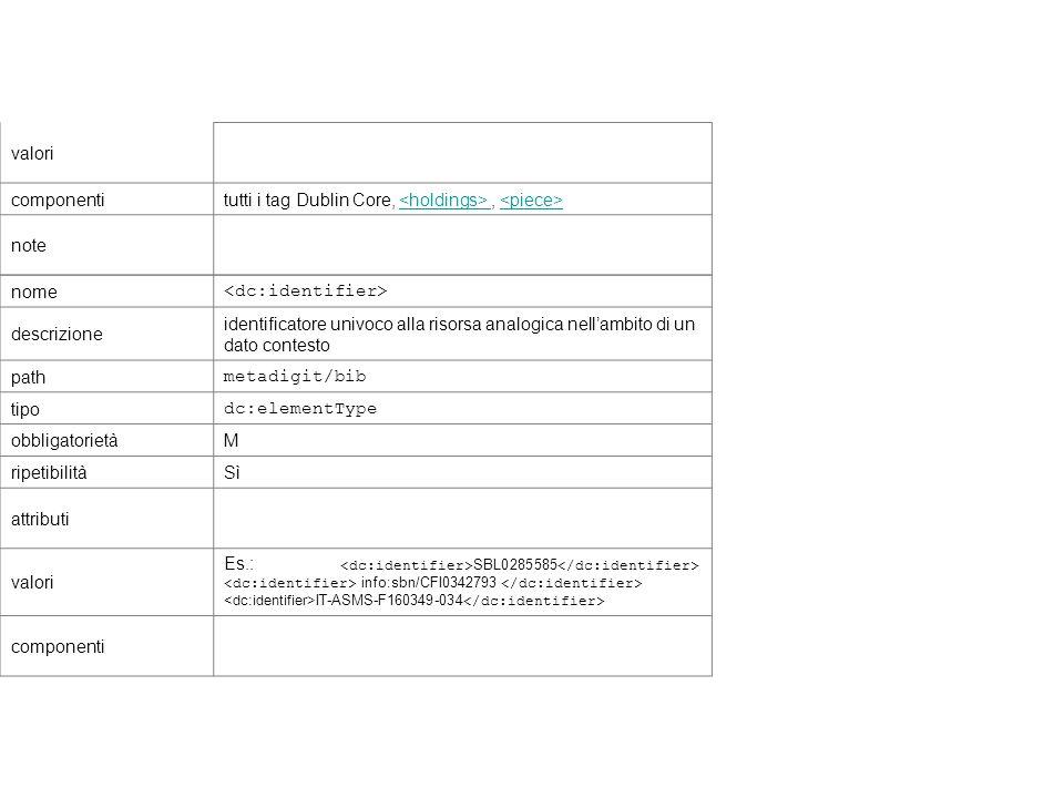 tutti i tag Dublin Core, <holdings> , <piece> note