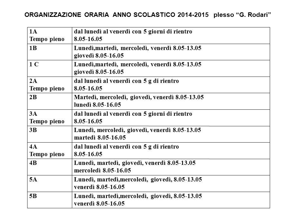 ORGANIZZAZIONE ORARIA ANNO SCOLASTICO 2014-2015 plesso G. Rodari