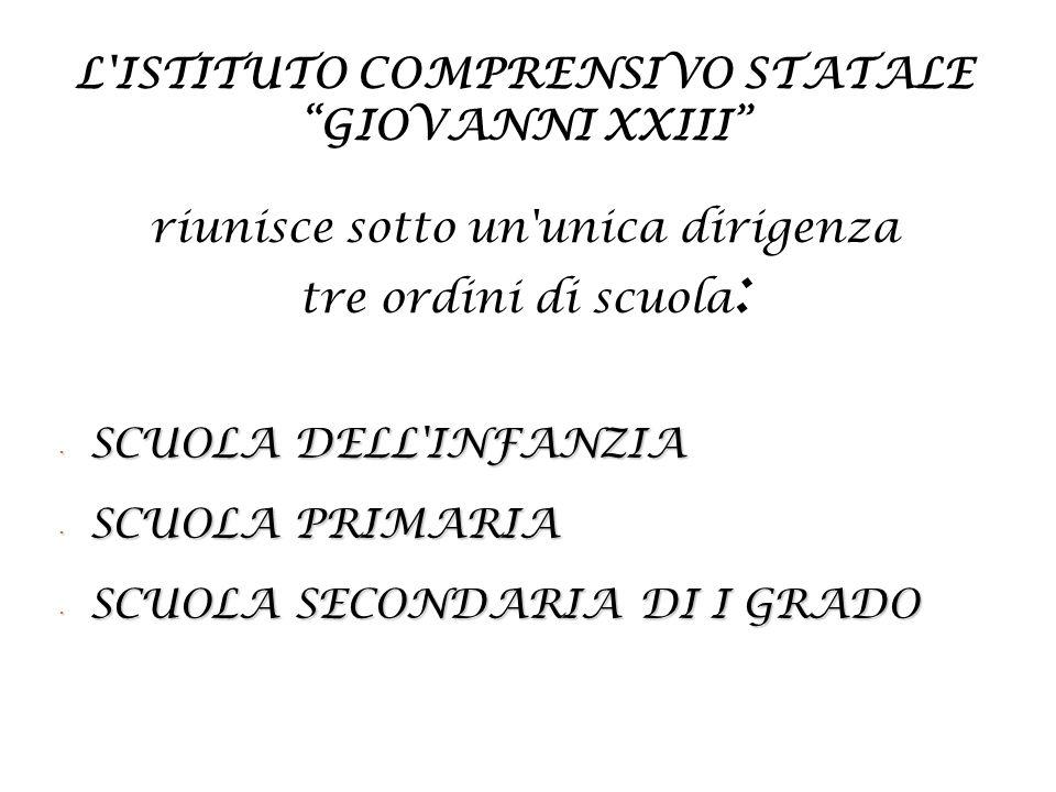 L ISTITUTO COMPRENSIVO STATALE GIOVANNI XXIII riunisce sotto un unica dirigenza tre ordini di scuola: