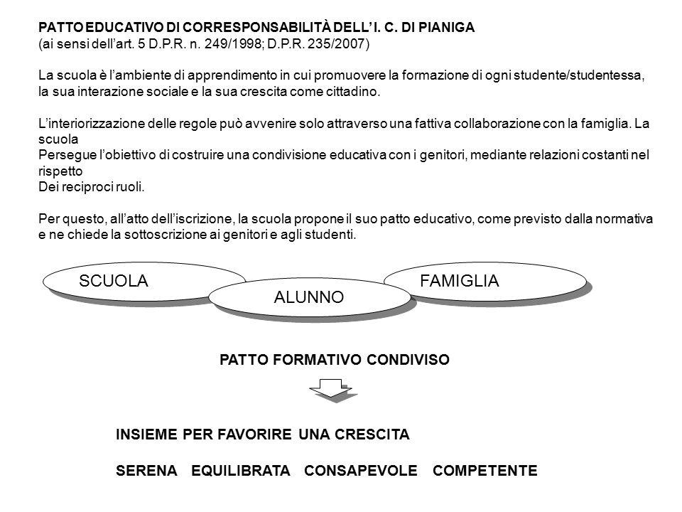 SCUOLA FAMIGLIA ALUNNO PATTO FORMATIVO CONDIVISO