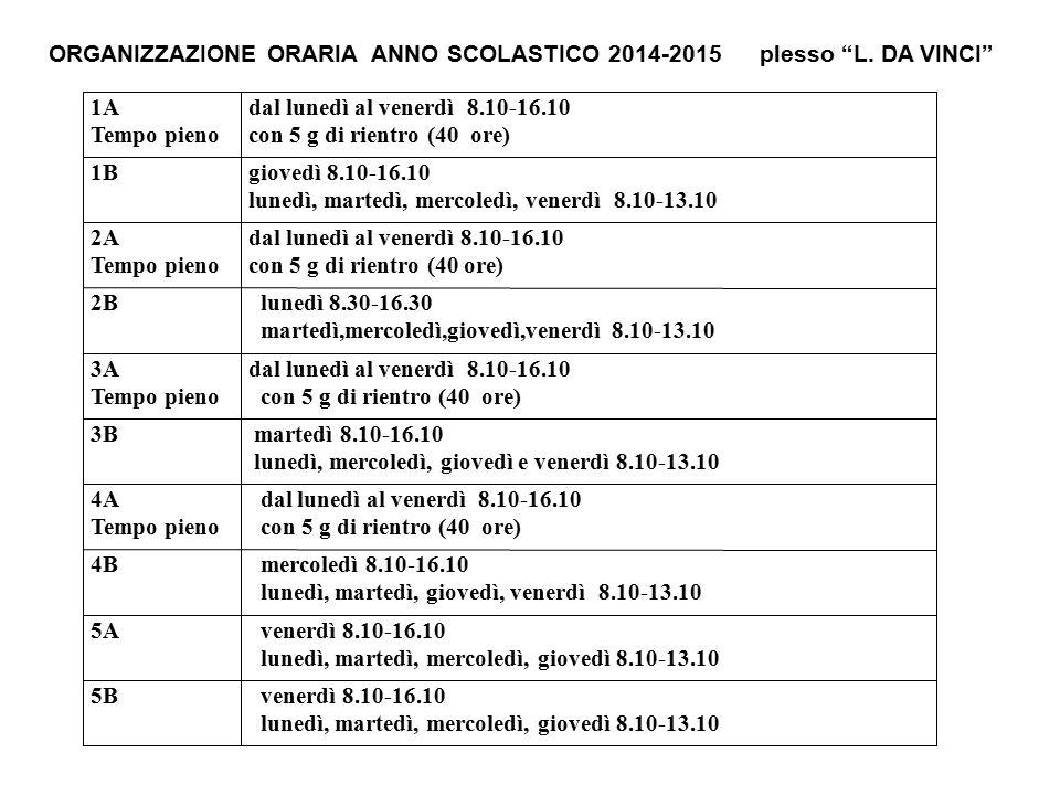 ORGANIZZAZIONE ORARIA ANNO SCOLASTICO 2014-2015 plesso L. DA VINCI
