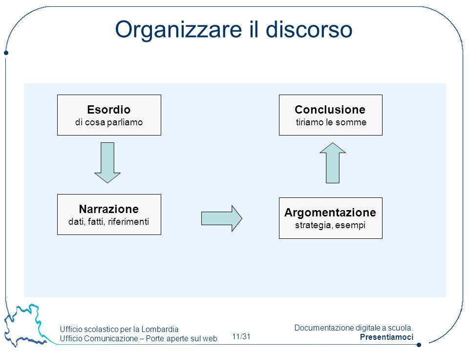 Organizzare il discorso