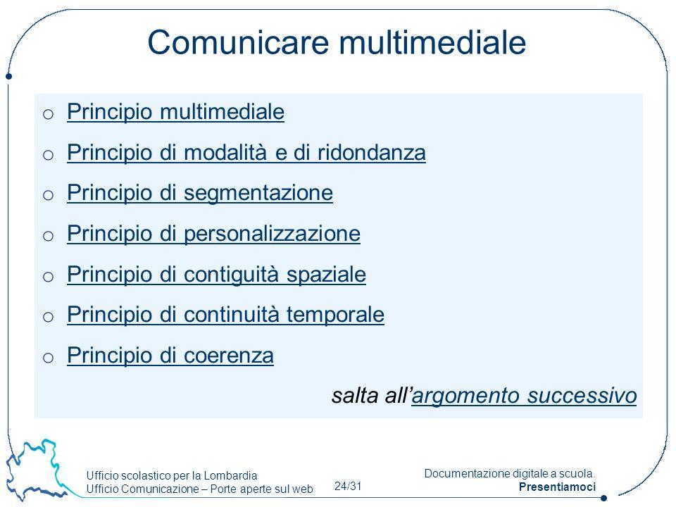 Comunicare multimediale