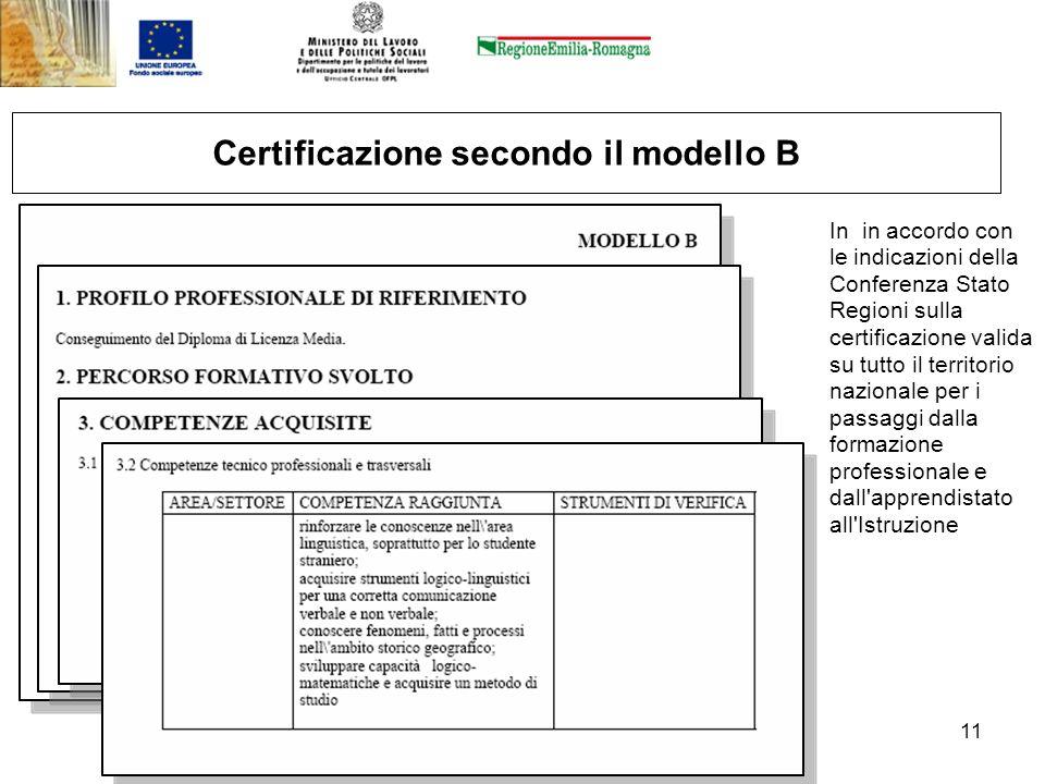 Certificazione secondo il modello B
