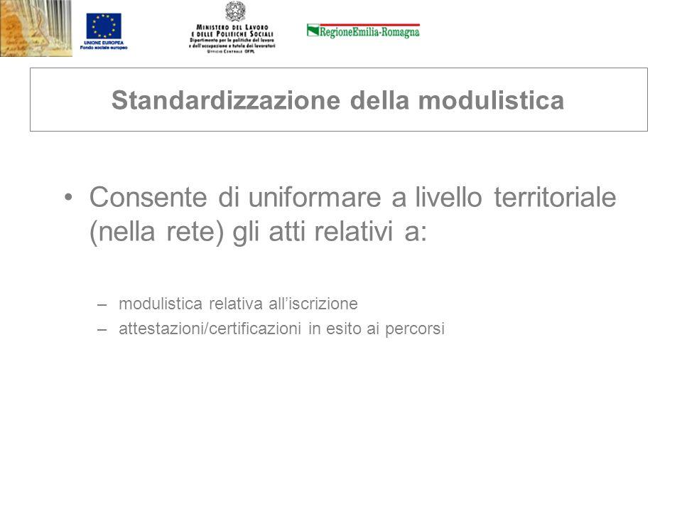 Standardizzazione della modulistica