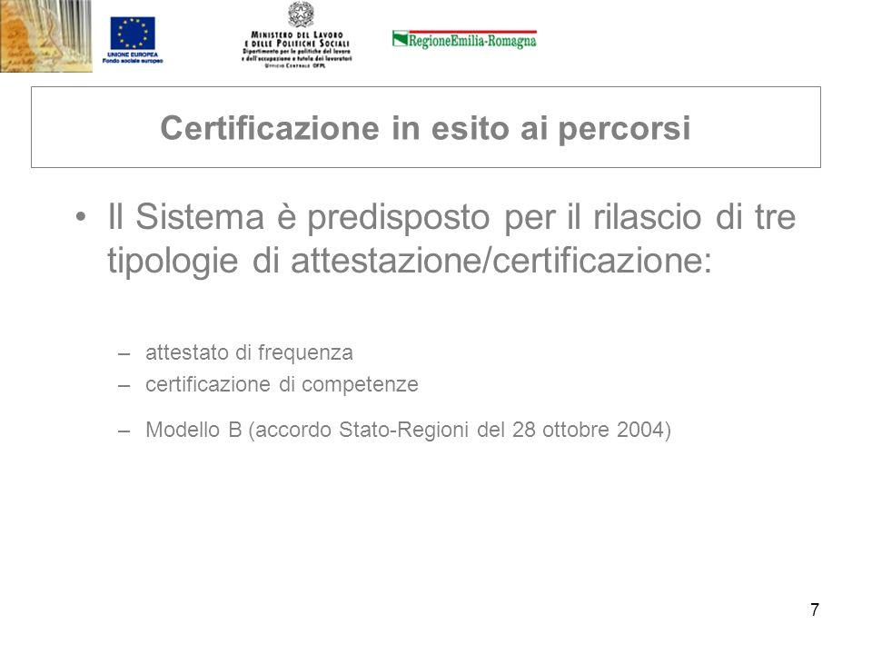 Certificazione in esito ai percorsi