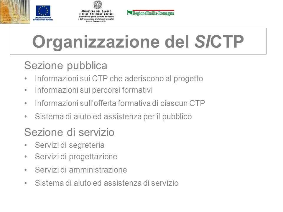 Organizzazione del SICTP