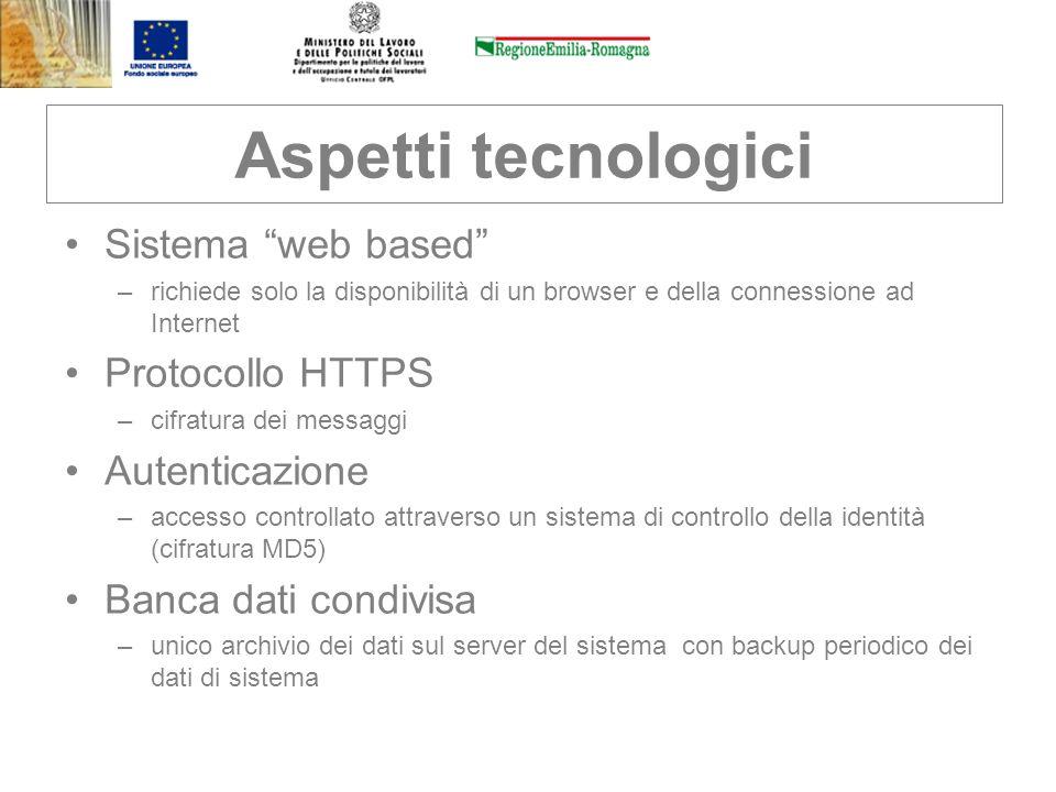 Aspetti tecnologici Sistema web based Protocollo HTTPS