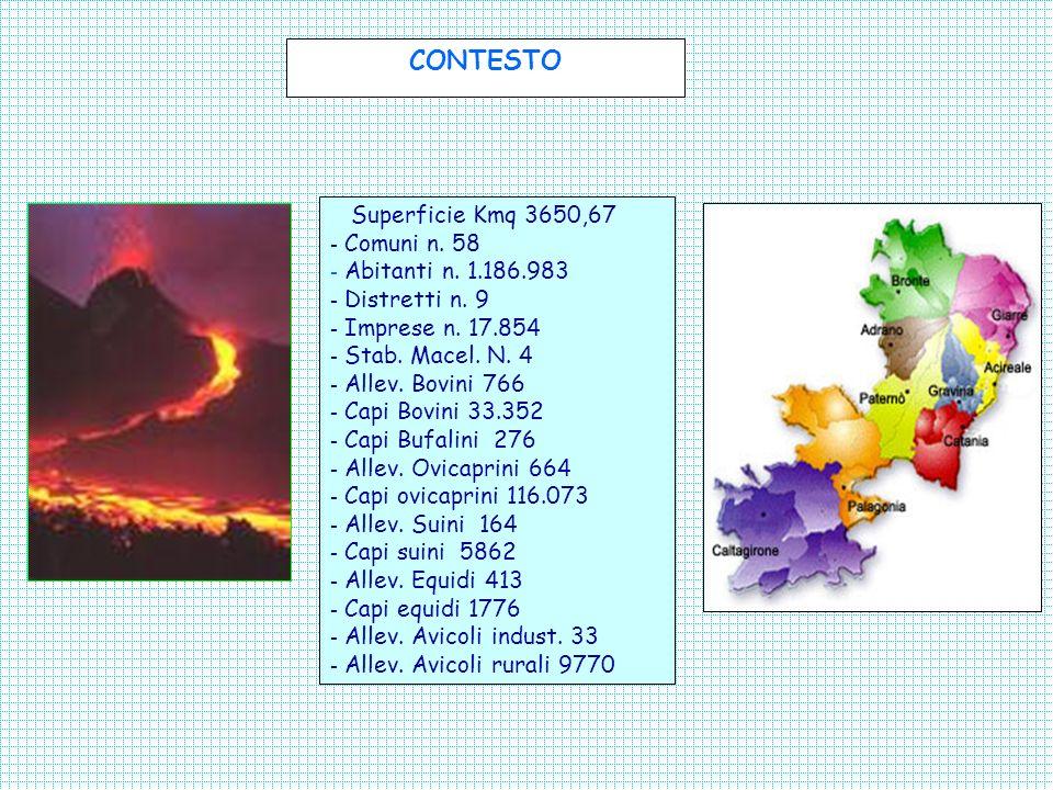 CONTESTO Superficie Kmq 3650,67 Comuni n. 58 Abitanti n. 1.186.983