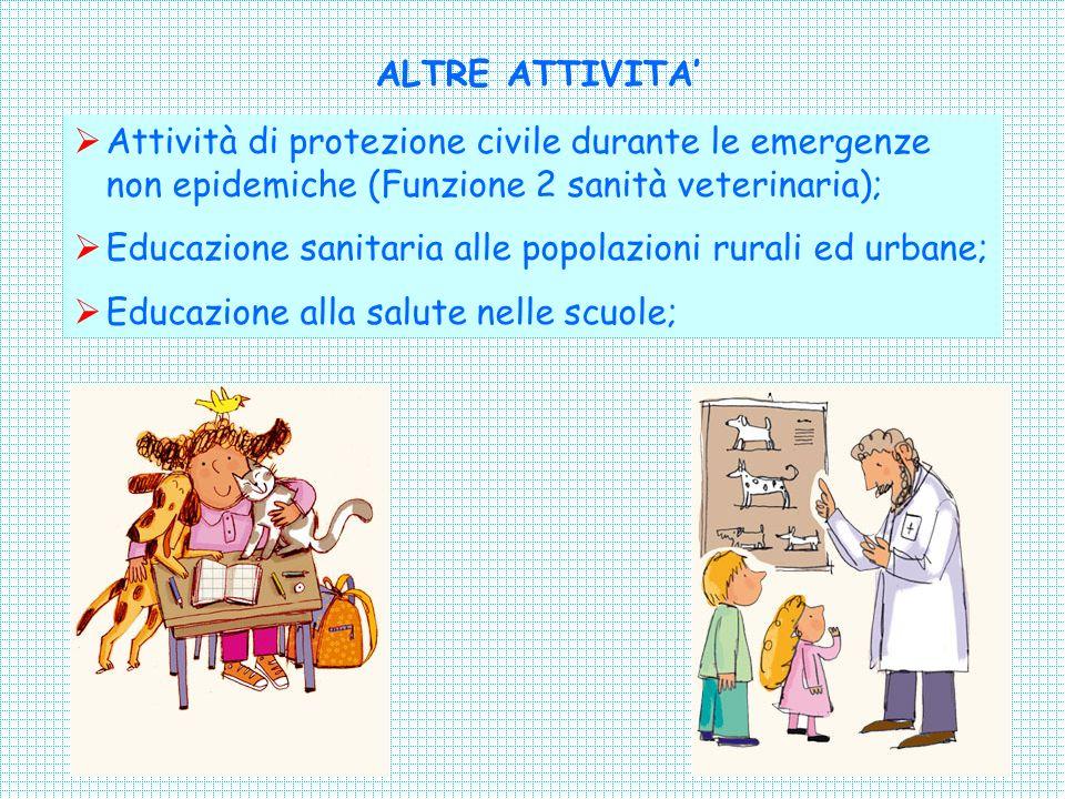 ALTRE ATTIVITA' Attività di protezione civile durante le emergenze non epidemiche (Funzione 2 sanità veterinaria);