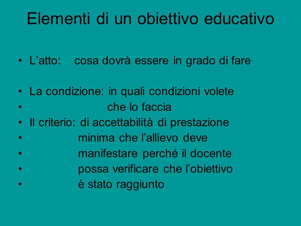 Elementi di un obiettivo educativo