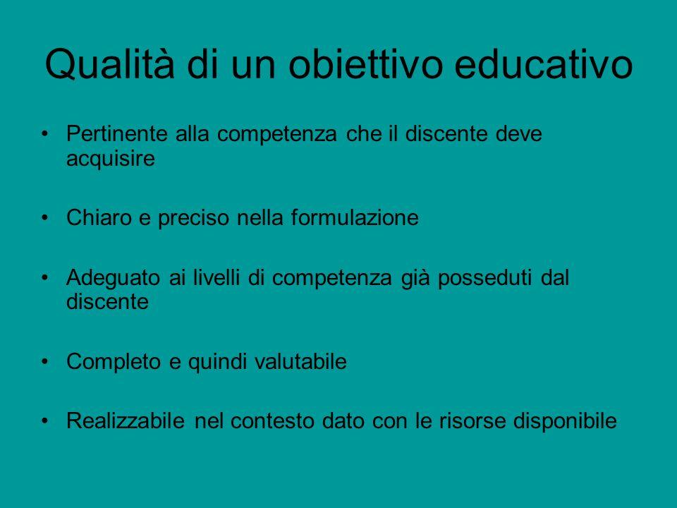 Qualità di un obiettivo educativo
