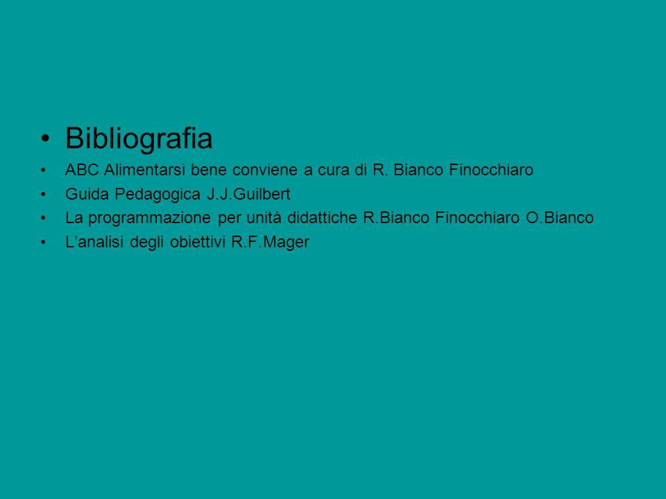 Bibliografia ABC Alimentarsi bene conviene a cura di R. Bianco Finocchiaro. Guida Pedagogica J.J.Guilbert.