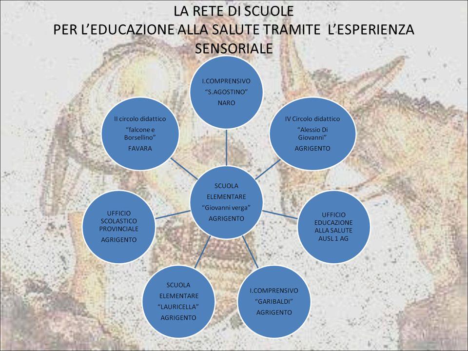 LA RETE DI SCUOLE PER L'EDUCAZIONE ALLA SALUTE TRAMITE L'ESPERIENZA SENSORIALE