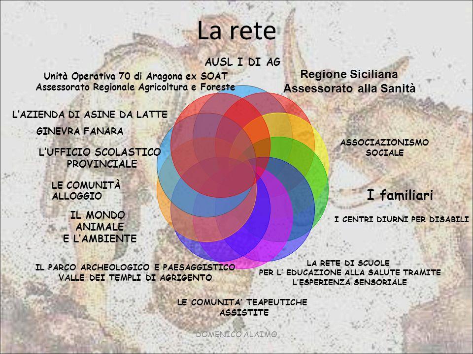 La rete I familiari Regione Siciliana Assessorato alla Sanità