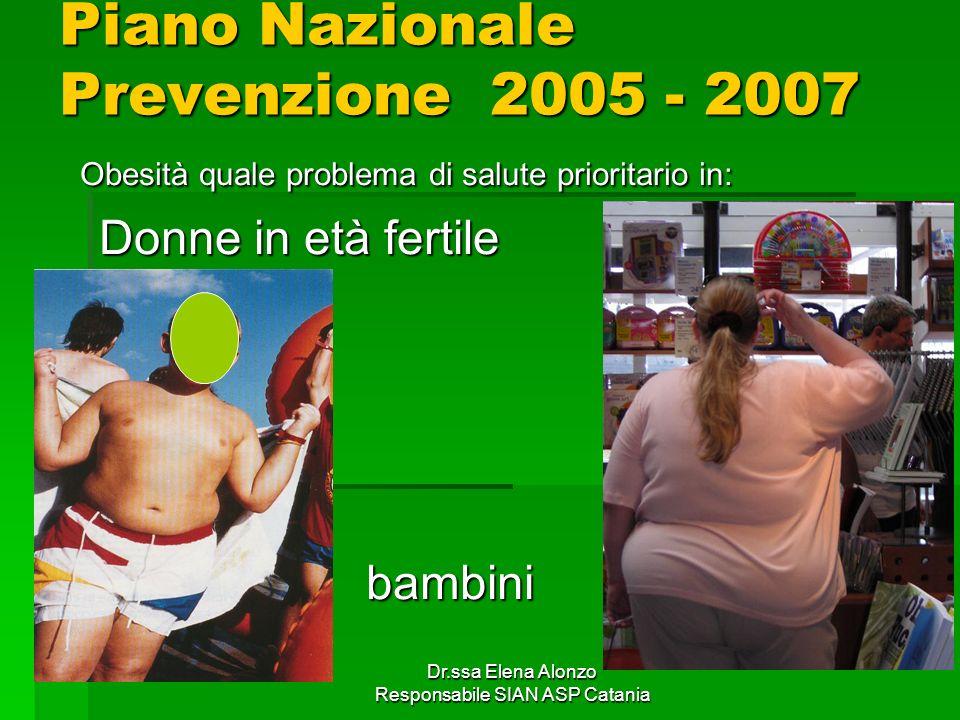 Piano Nazionale Prevenzione 2005 - 2007