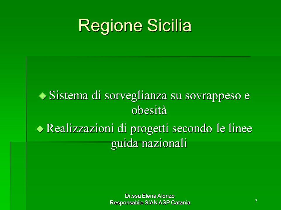 Regione Sicilia Sistema di sorveglianza su sovrappeso e obesità