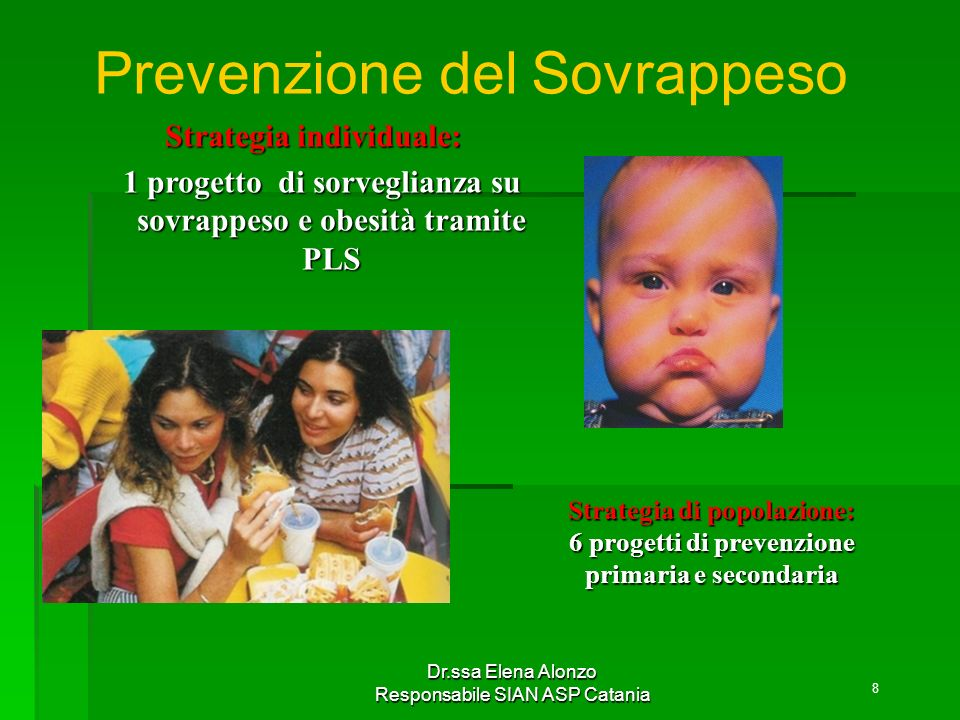 Prevenzione del Sovrappeso
