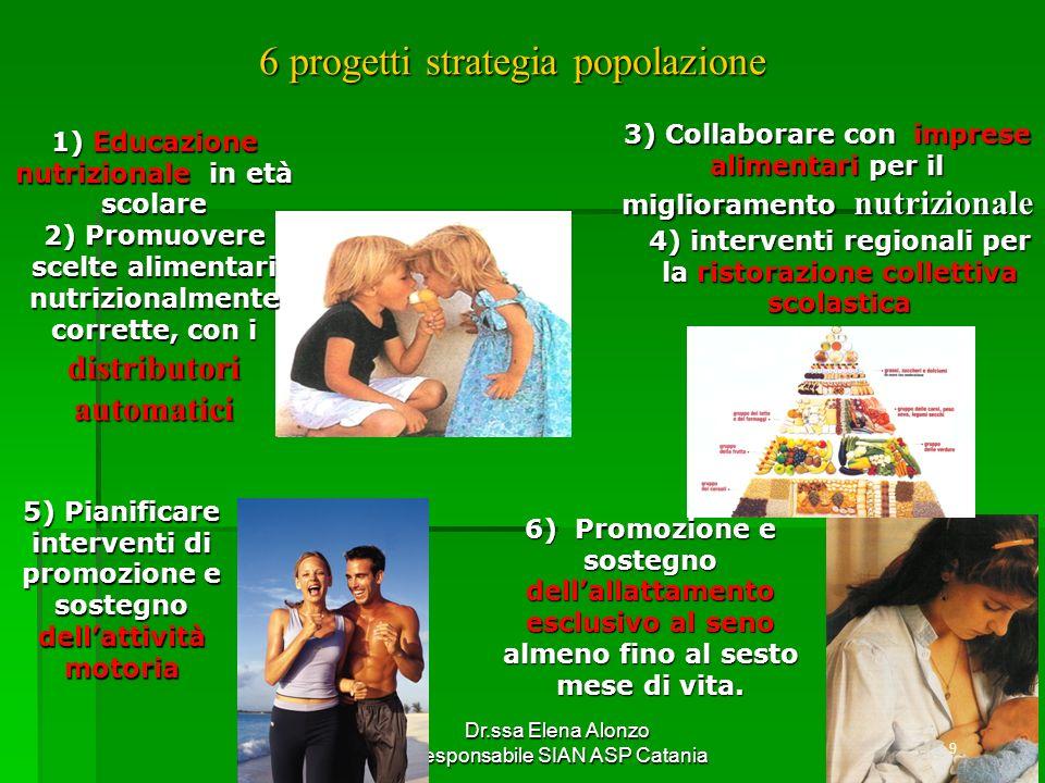 6 progetti strategia popolazione