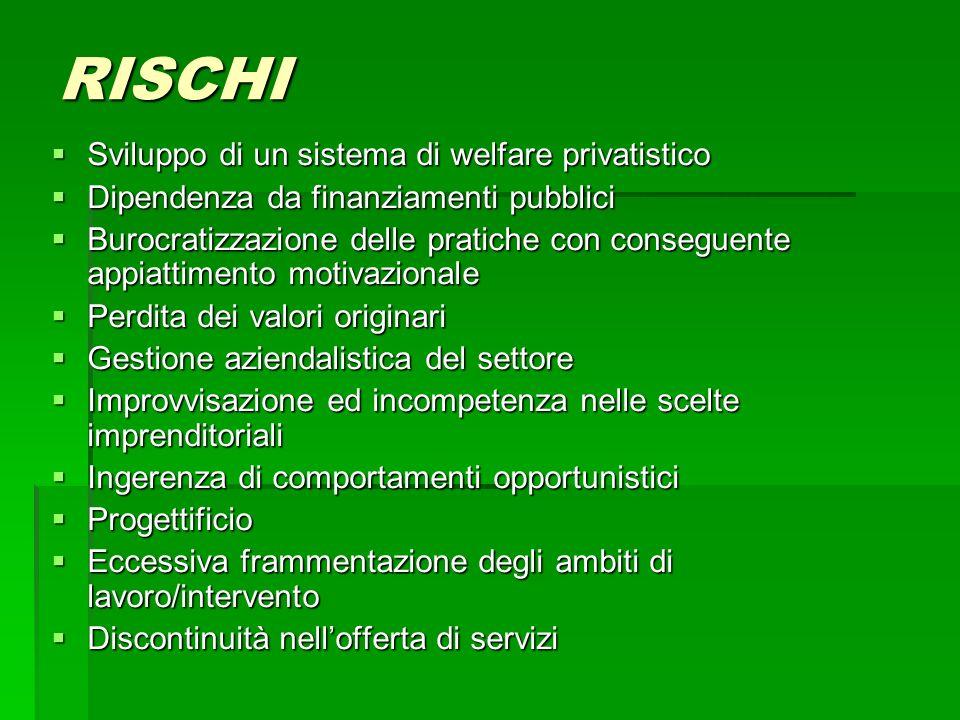 RISCHI Sviluppo di un sistema di welfare privatistico