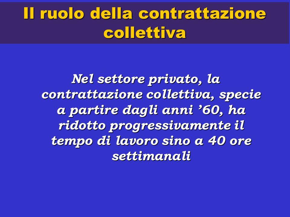 Il ruolo della contrattazione collettiva