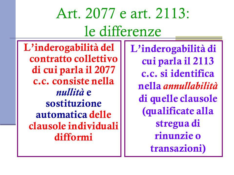 Art. 2077 e art. 2113: le differenze