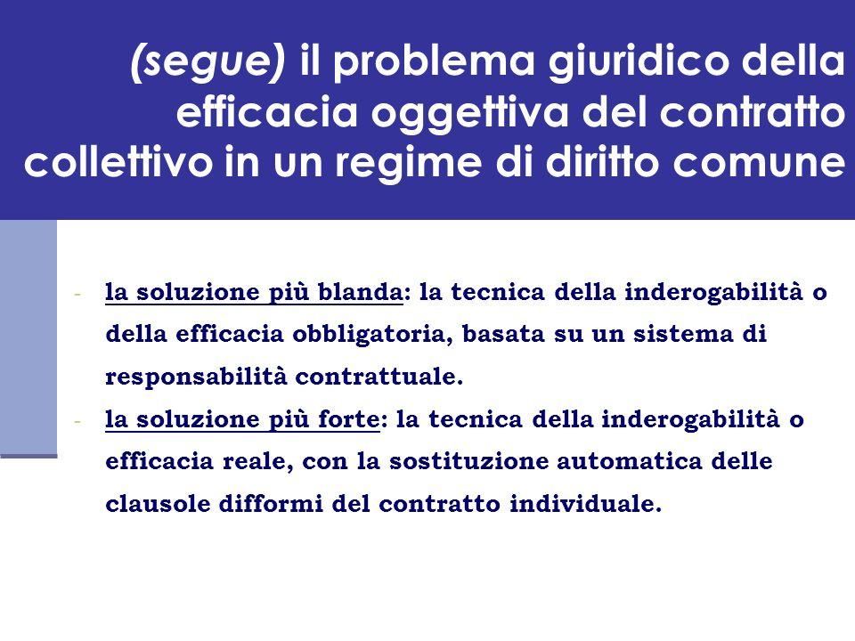 (segue) il problema giuridico della efficacia oggettiva del contratto collettivo in un regime di diritto comune