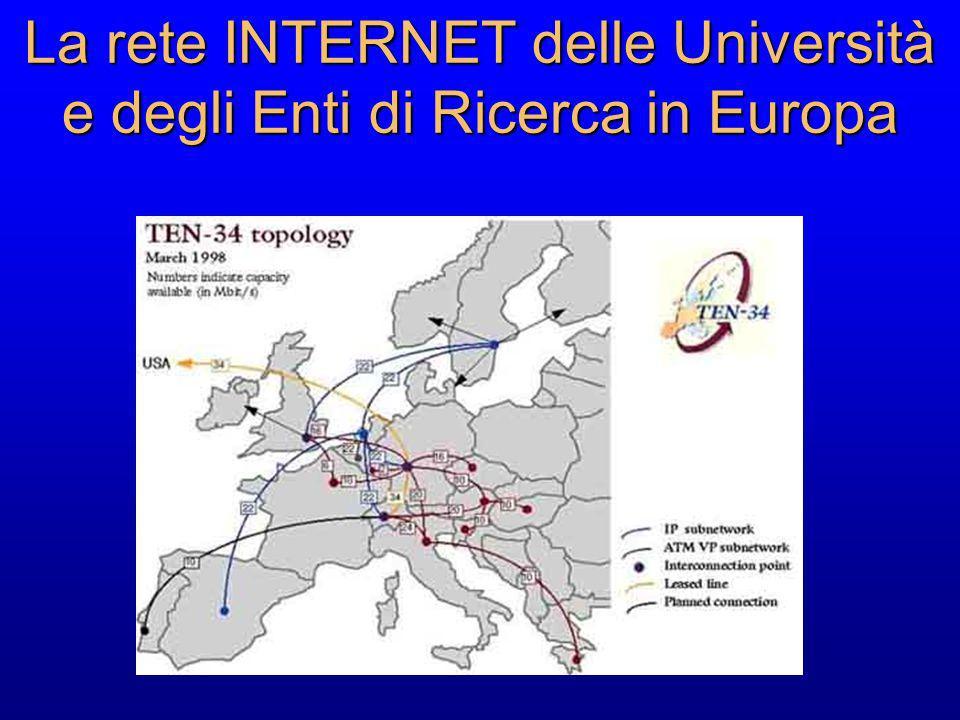 La rete INTERNET delle Università e degli Enti di Ricerca in Europa