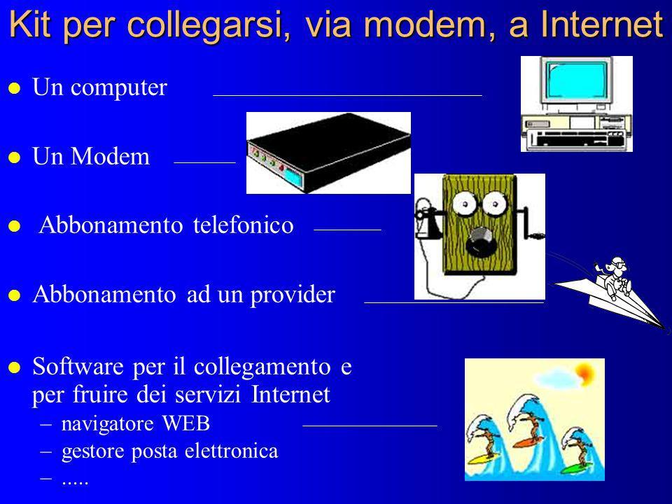 Kit per collegarsi, via modem, a Internet