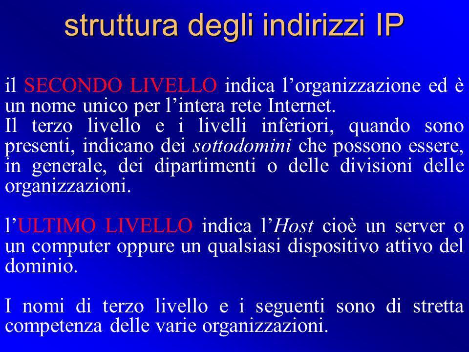 struttura degli indirizzi IP