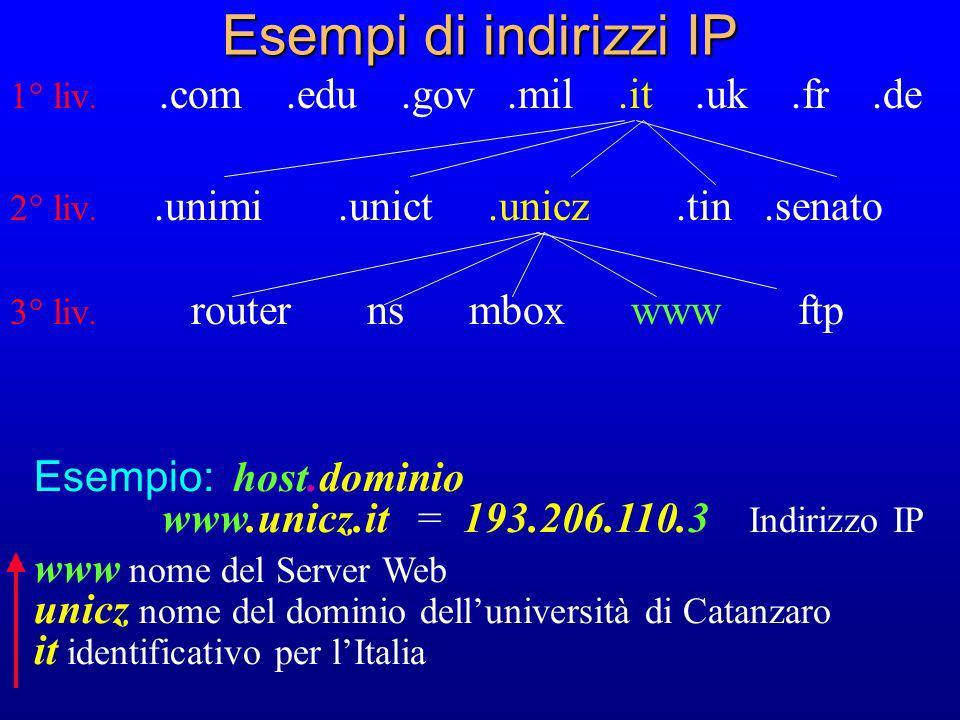 Esempi di indirizzi IP Esempio: host.dominio