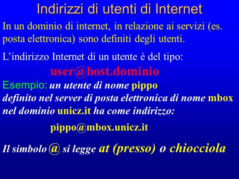 Indirizzi di utenti di Internet