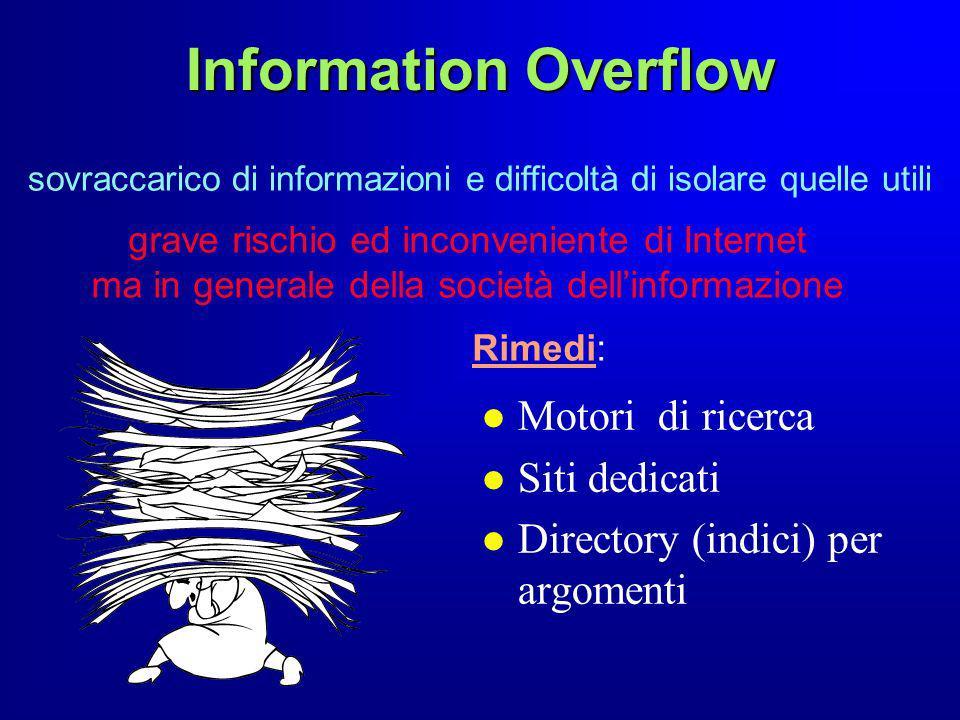 Information Overflow Motori di ricerca Siti dedicati