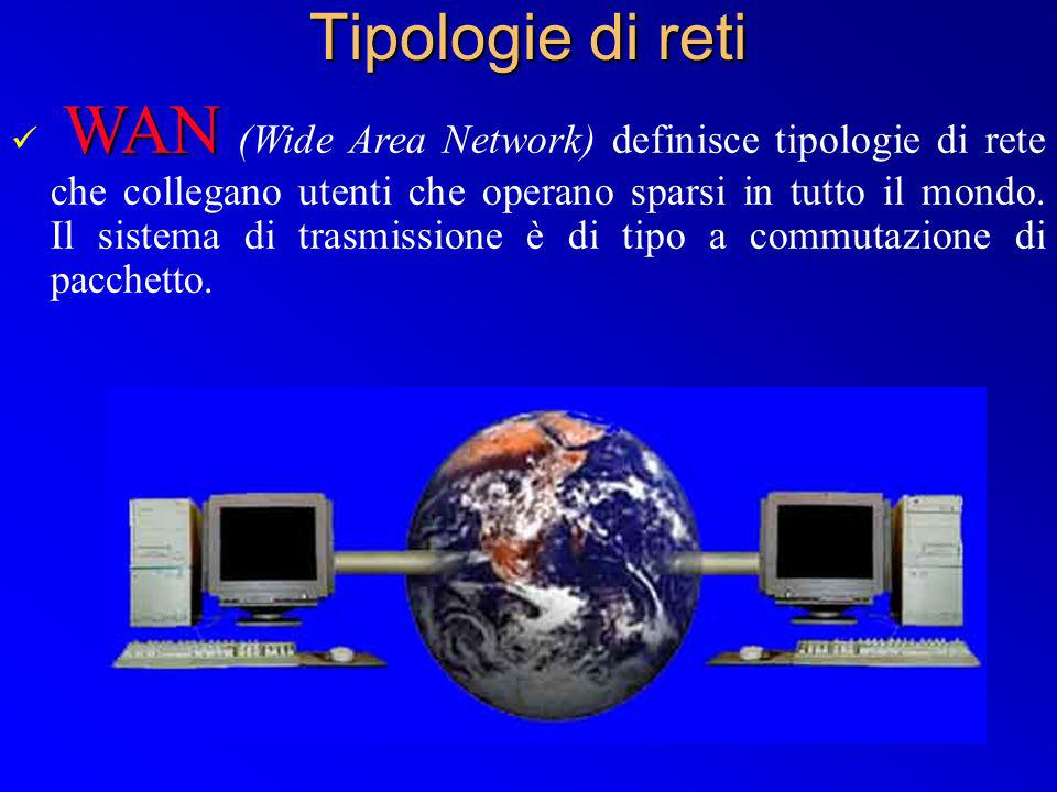 Tipologie di reti